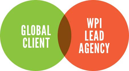 global client & WPI lead agency